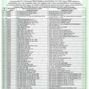 Свидетельство о государственной регистрации № 13720/2014