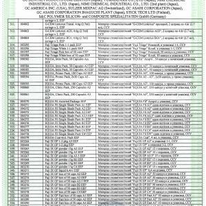 Свідоцтво про державну реєстрацію № 13720/2014