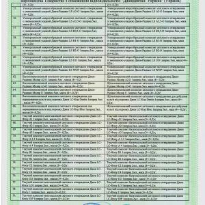 Свидетельство о государственной регистрации № 13749/2014